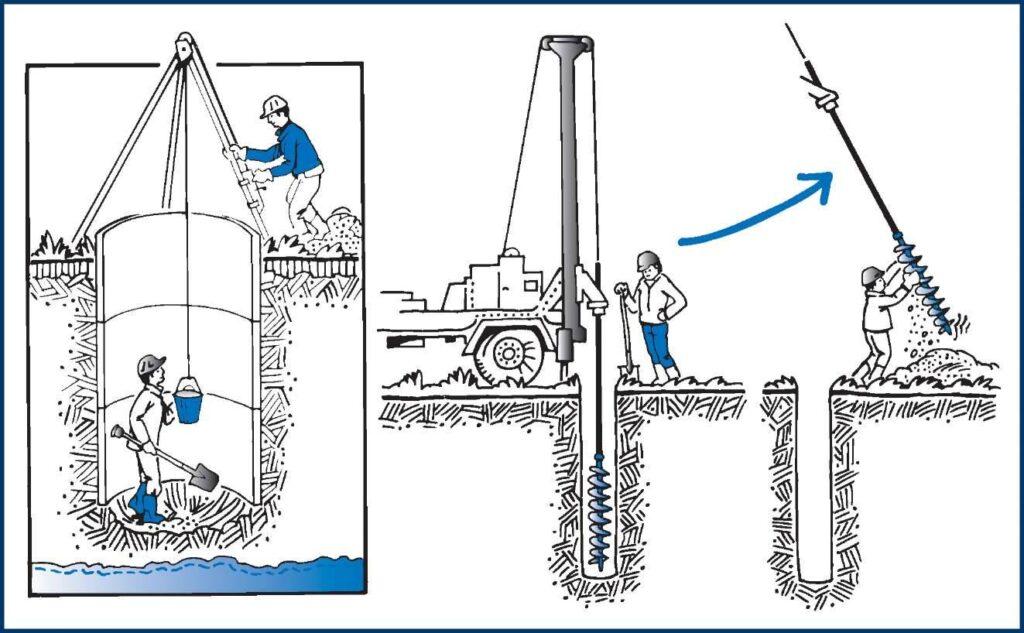 Как происходит бурение септика из бетонных колец
